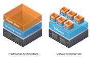 Host Geek Provides Virtual Server