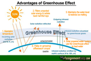 Know What Is Greenhouse Effect on MyAssignmenthelp.com Australia
