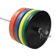 Buy High Quality Weight Plates from Little Bloke Fitness